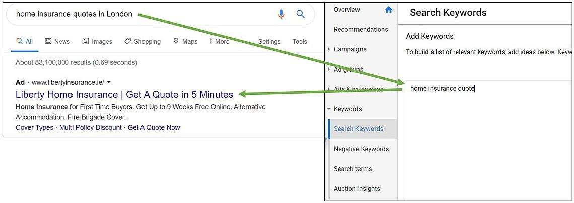 Everything_You_Need_to_Know_About_Google_Text_Ads_Search_Query_Keyword_Text_Ad